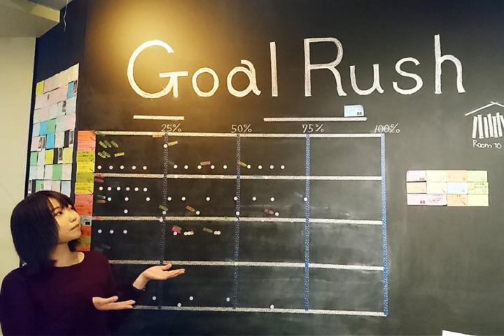 目標をあえてオープンにする『GOAL RUSH』